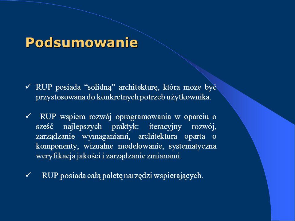 """Podsumowanie RUP posiada """"solidną"""" architekturę, która może być przystosowana do konkretnych potrzeb użytkownika. RUP wspiera rozwój oprogramowania w"""
