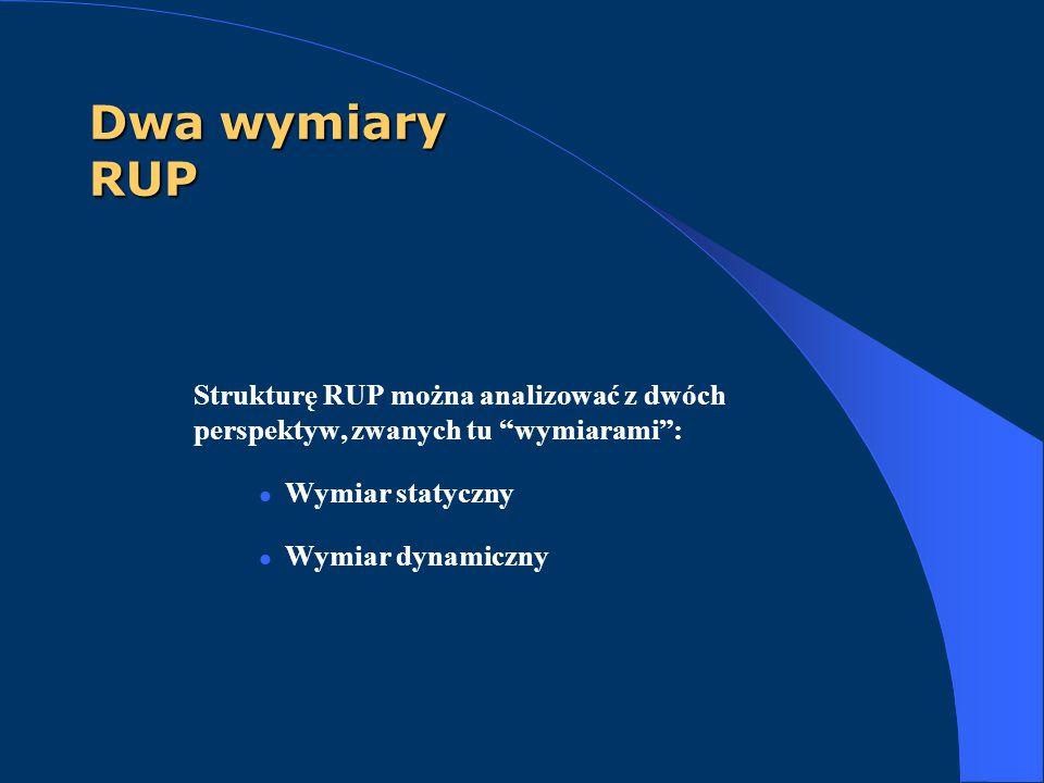 """Dwa wymiary RUP Strukturę RUP można analizować z dwóch perspektyw, zwanych tu """"wymiarami"""": Wymiar statyczny Wymiar dynamiczny"""