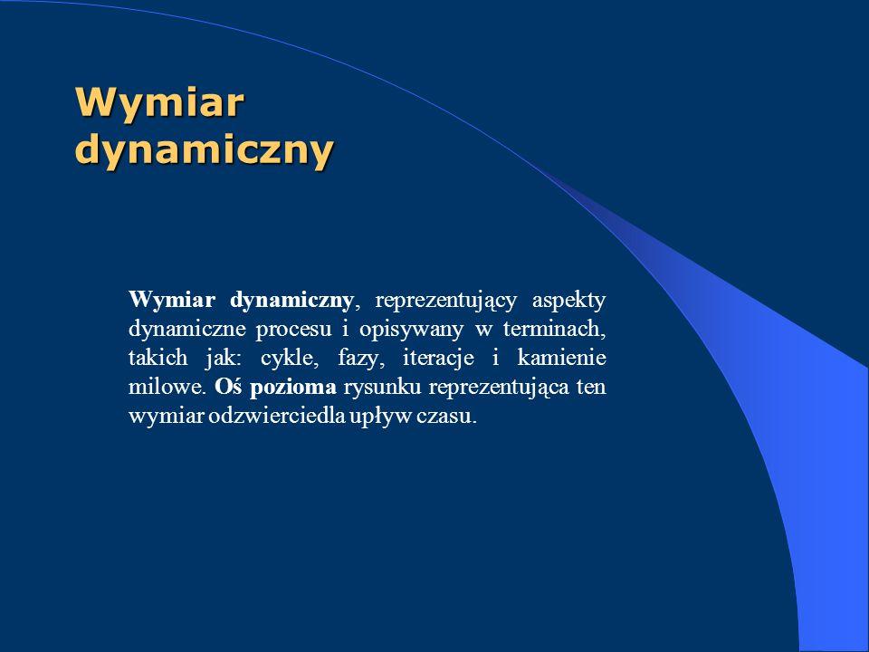 Wymiar dynamiczny Wymiar dynamiczny, reprezentujący aspekty dynamiczne procesu i opisywany w terminach, takich jak: cykle, fazy, iteracje i kamienie m