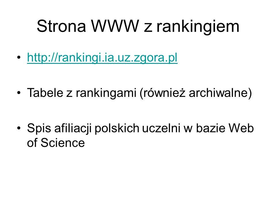 Strona WWW z rankingiem http://rankingi.ia.uz.zgora.pl Tabele z rankingami (również archiwalne) Spis afiliacji polskich uczelni w bazie Web of Science