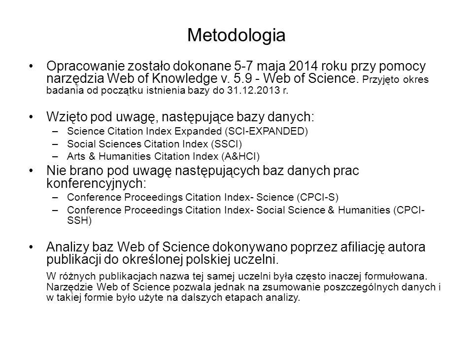 Metodologia Opracowanie zostało dokonane 5-7 maja 2014 roku przy pomocy narzędzia Web of Knowledge v. 5.9 - Web of Science. Przyjęto okres badania od