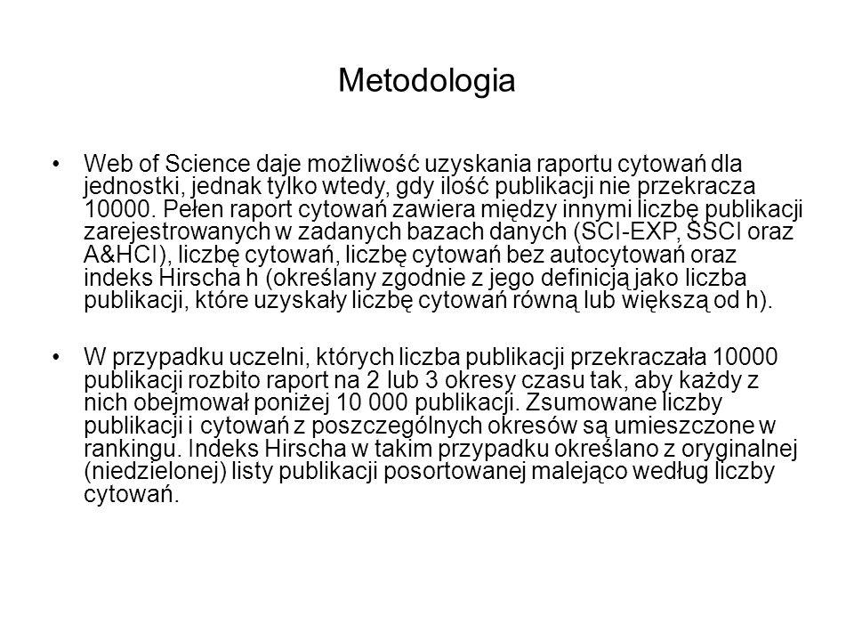Metodologia Web of Science daje możliwość uzyskania raportu cytowań dla jednostki, jednak tylko wtedy, gdy ilość publikacji nie przekracza 10000. Pełe