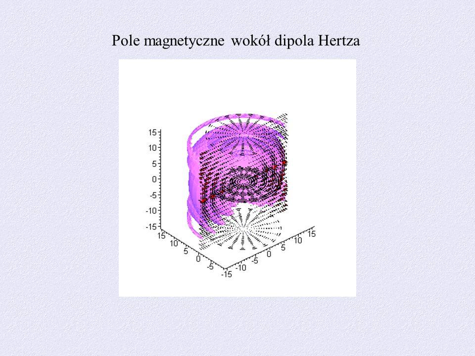 Rozkład energii pola e.m. wokół dipola Hertza
