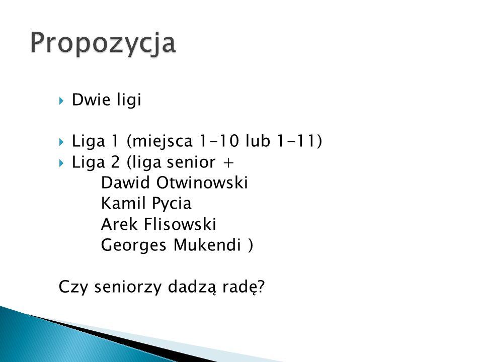  Dwie ligi  Liga 1 (miejsca 1-10 lub 1-11)  Liga 2 (liga senior + Dawid Otwinowski Kamil Pycia Arek Flisowski Georges Mukendi ) Czy seniorzy dadzą radę