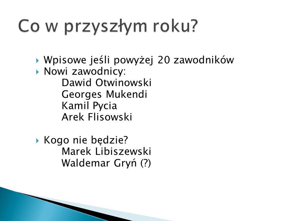  Wpisowe jeśli powyżej 20 zawodników  Nowi zawodnicy: Dawid Otwinowski Georges Mukendi Kamil Pycia Arek Flisowski  Kogo nie będzie.