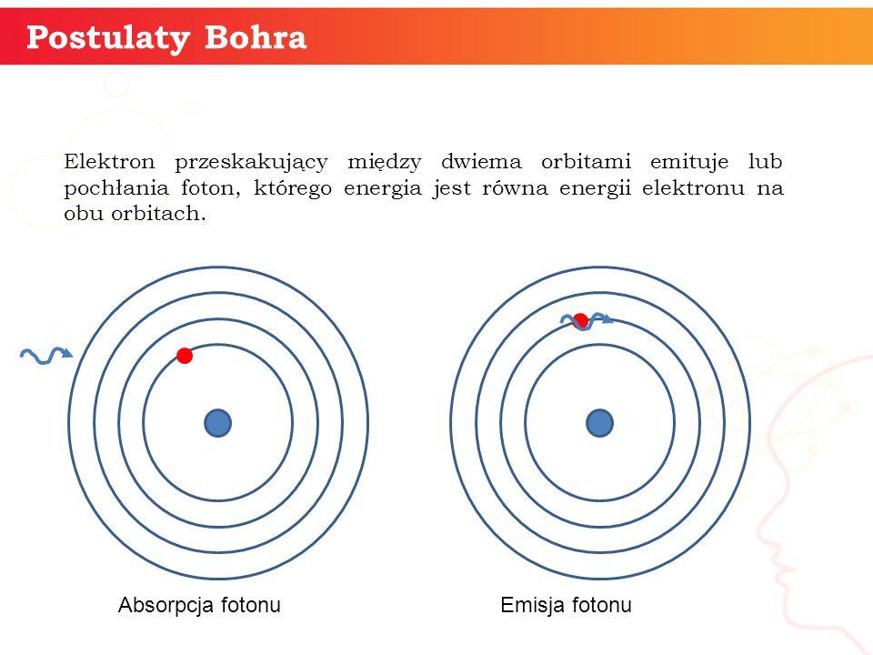 informatyka + Postulaty Bohra Elektron przeskakujący między dwiema orbitami emituje lub pochłania foton, którego energia jest równa energii elektronu