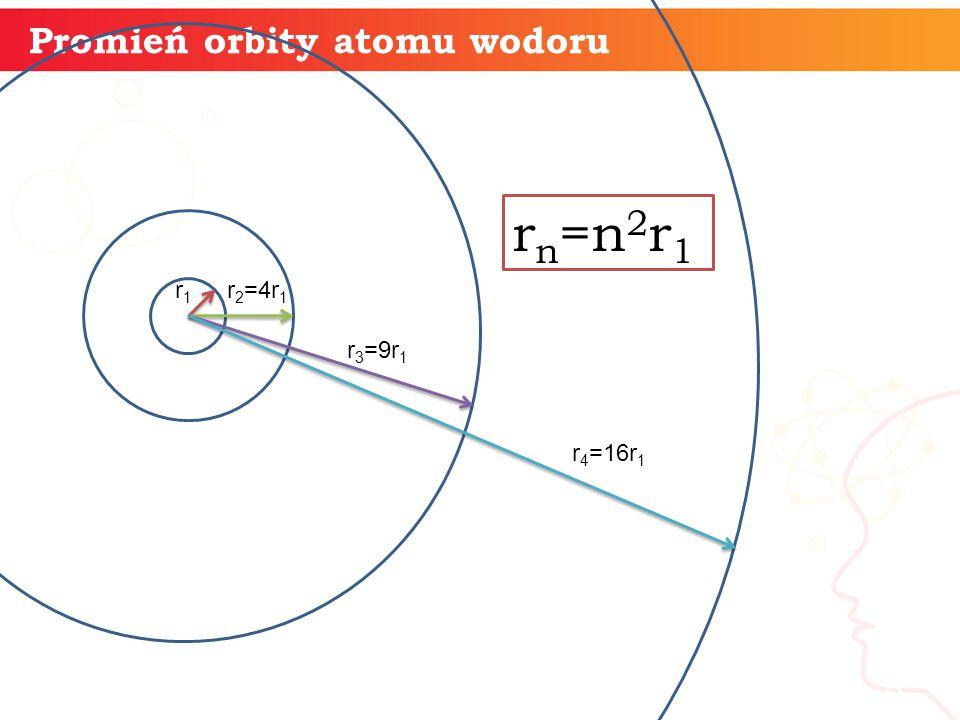 informatyka + 8 Promień orbity atomu wodoru r1r1 r 2 =4r 1 r 3 =9r 1 r 4 =16r 1 r n =n 2 r 1