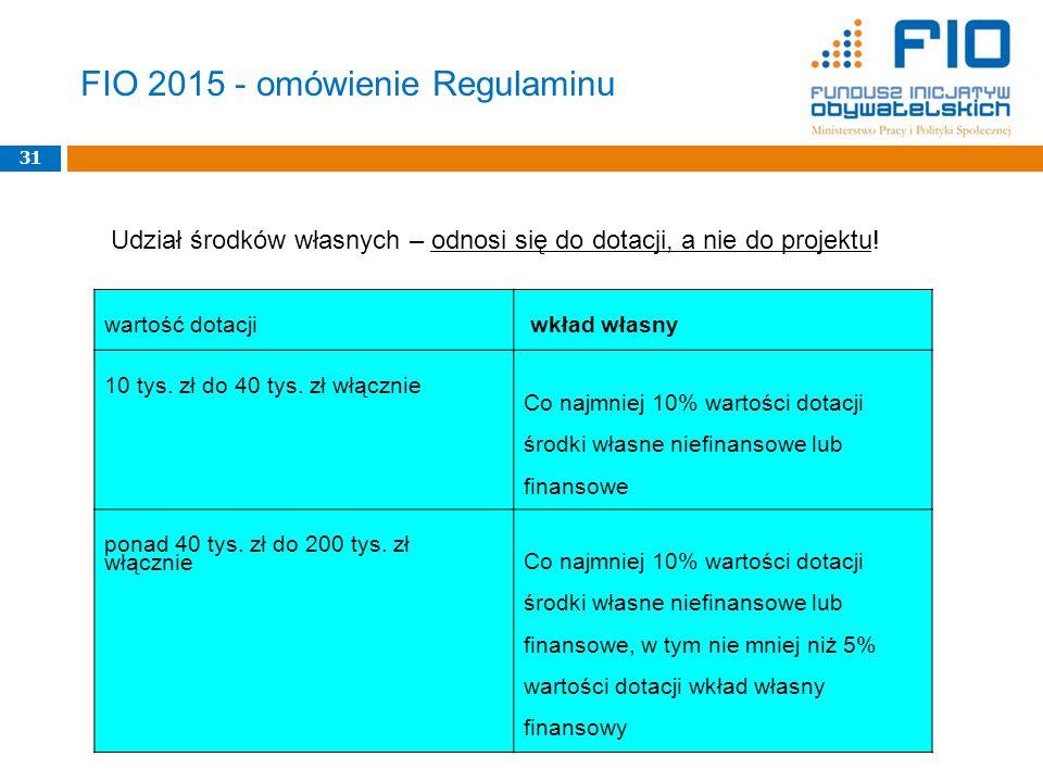 FIO 2015 - omówienie Regulaminu 31 wartość dotacji wkład własny 10 tys.