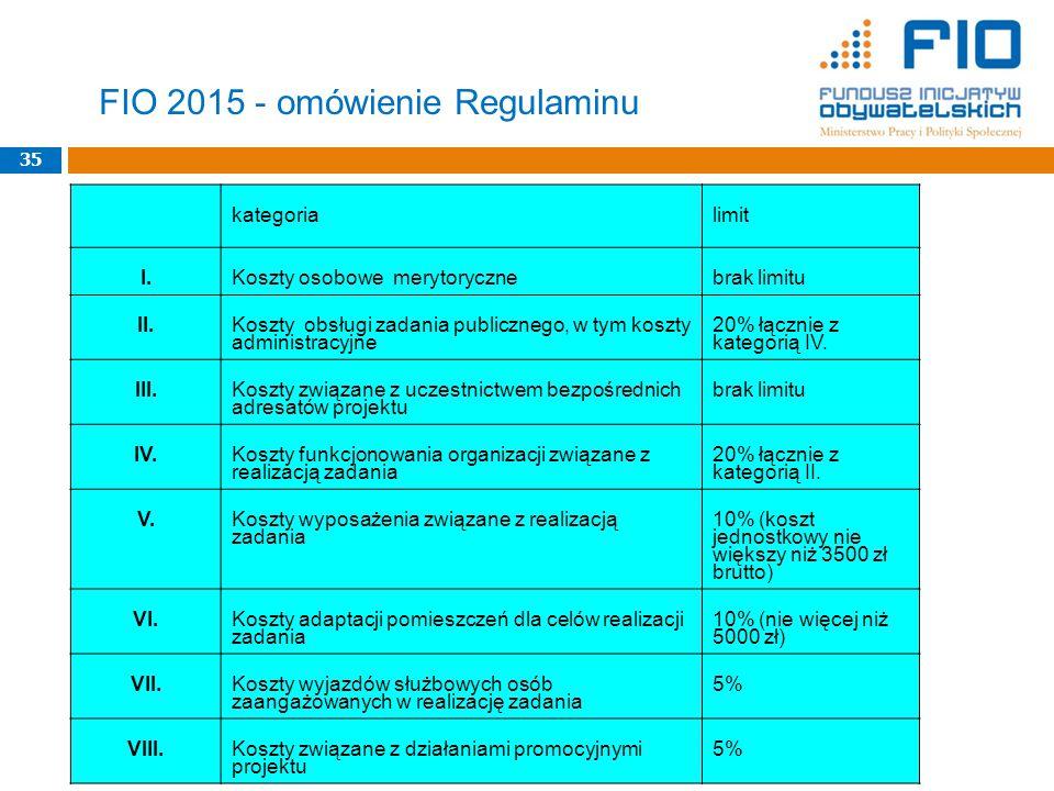 35 FIO 2015 - omówienie Regulaminu kategorialimit I.Koszty osobowe merytoryczne brak limitu II.