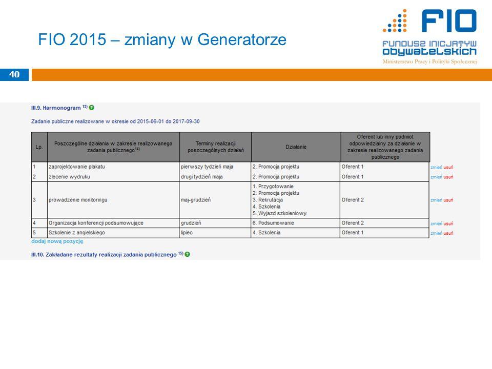 40 FIO 2015 – zmiany w Generatorze