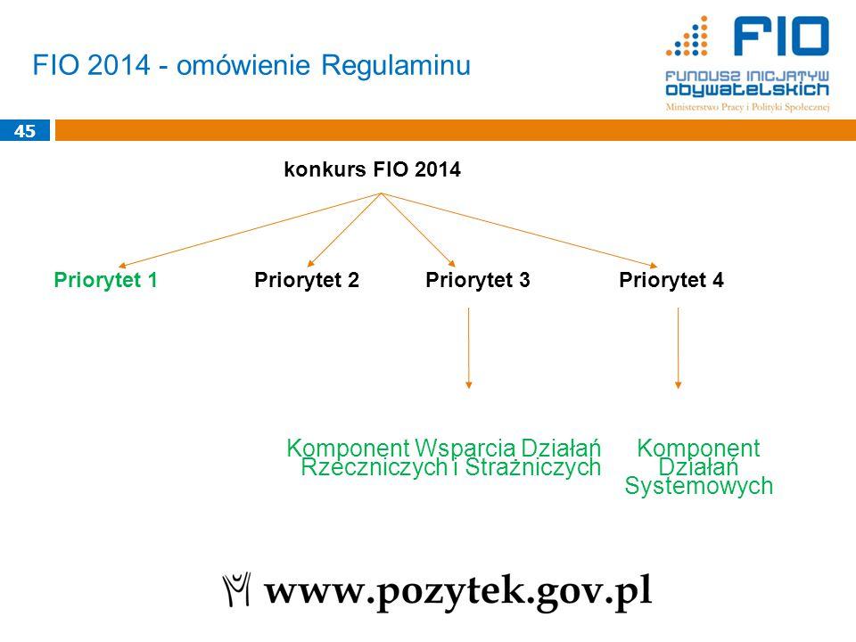 FIO 2014 - omówienie Regulaminu 45 konkurs FIO 2014 Priorytet 1Priorytet 2 Priorytet 3Priorytet 4 Komponent Wsparcia Działań Rzeczniczych i Strażniczych Komponent Działań Systemowych