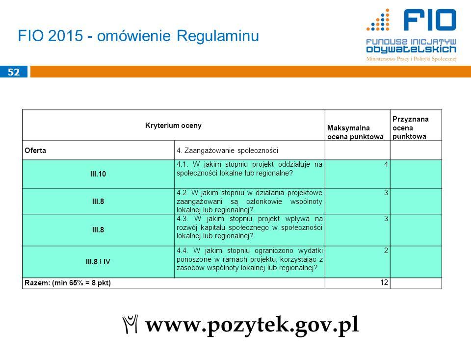 FIO 2015 - omówienie Regulaminu 52 Kryterium oceny Maksymalna ocena punktowa Przyznana ocena punktowa Oferta4.