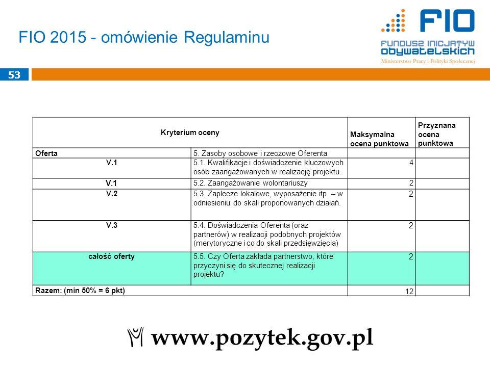 FIO 2015 - omówienie Regulaminu 53 Kryterium oceny Maksymalna ocena punktowa Przyznana ocena punktowa Oferta5.