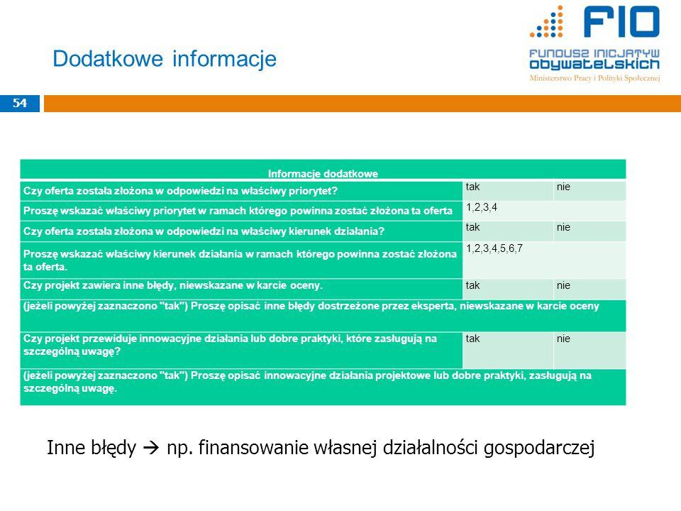 54 Dodatkowe informacje Informacje dodatkowe Czy oferta została złożona w odpowiedzi na właściwy priorytet.