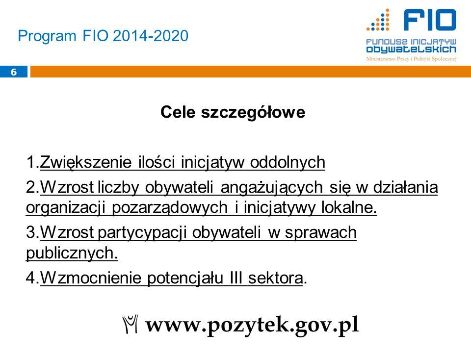 Program FIO 2014-2020 6 Cele szczegółowe 1.Zwiększenie ilości inicjatyw oddolnych 2.Wzrost liczby obywateli angażujących się w działania organizacji pozarządowych i inicjatywy lokalne.