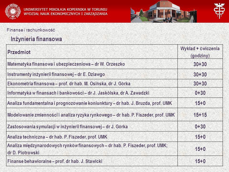 Finanse i rachunkowość Inżynieria finansowa Przedmiot Wykład + ćwiczenia (godziny) Matematyka finansowa i ubezpieczeniowa – dr W.