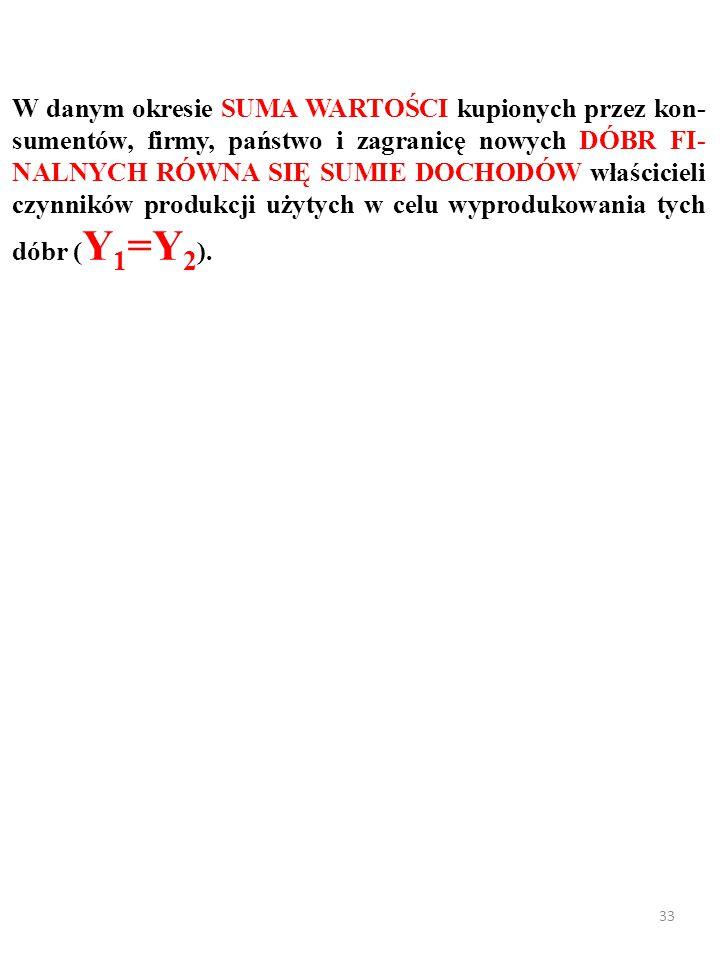 32 A oto metoda DOCHODOWA (ang.income approach) po- miaru PKB.