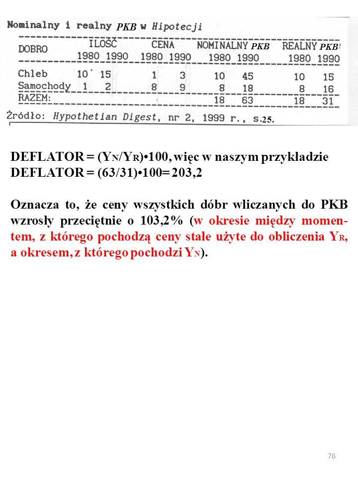 75 DEFLATOR jako miara zmiany cen dóbr wliczanych do PKB między okresem bazowym a okresem docelowym DEFLATOR = (Y N / Y R )100 Zauważ.