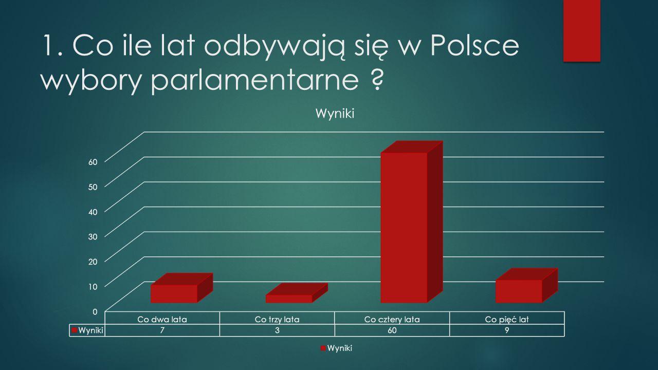 1. Co ile lat odbywają się w Polsce wybory parlamentarne ?
