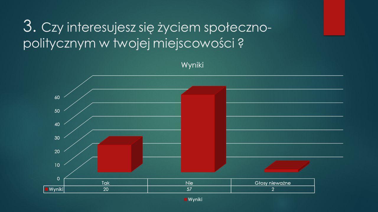 3. Czy interesujesz się życiem społeczno- politycznym w twojej miejscowości ?