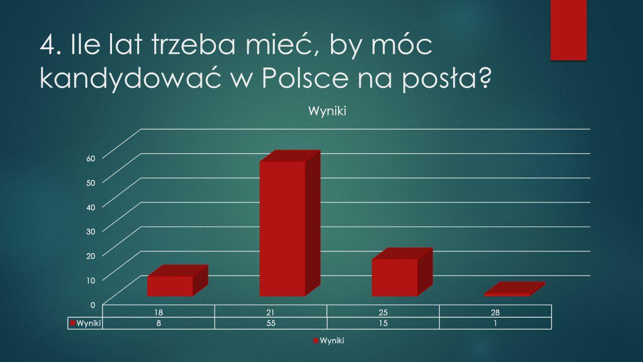 4. Ile lat trzeba mieć, by móc kandydować w Polsce na posła?