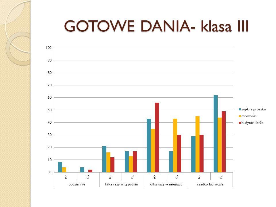GOTOWE DANIA- klasa III
