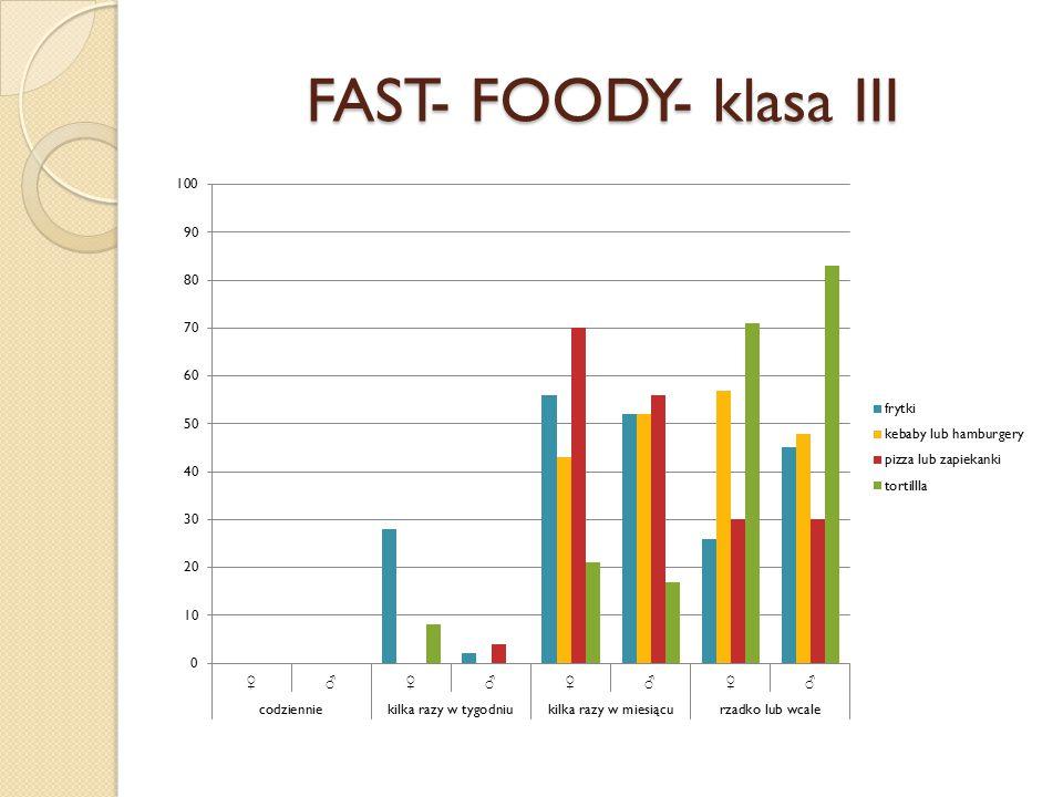 FAST- FOODY- klasa III
