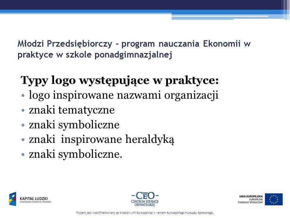 Młodzi Przedsiębiorczy – program nauczania Ekonomii w praktyce w szkole ponadgimnazjalnej Typy logo występujące w praktyce: logo inspirowane nazwami o