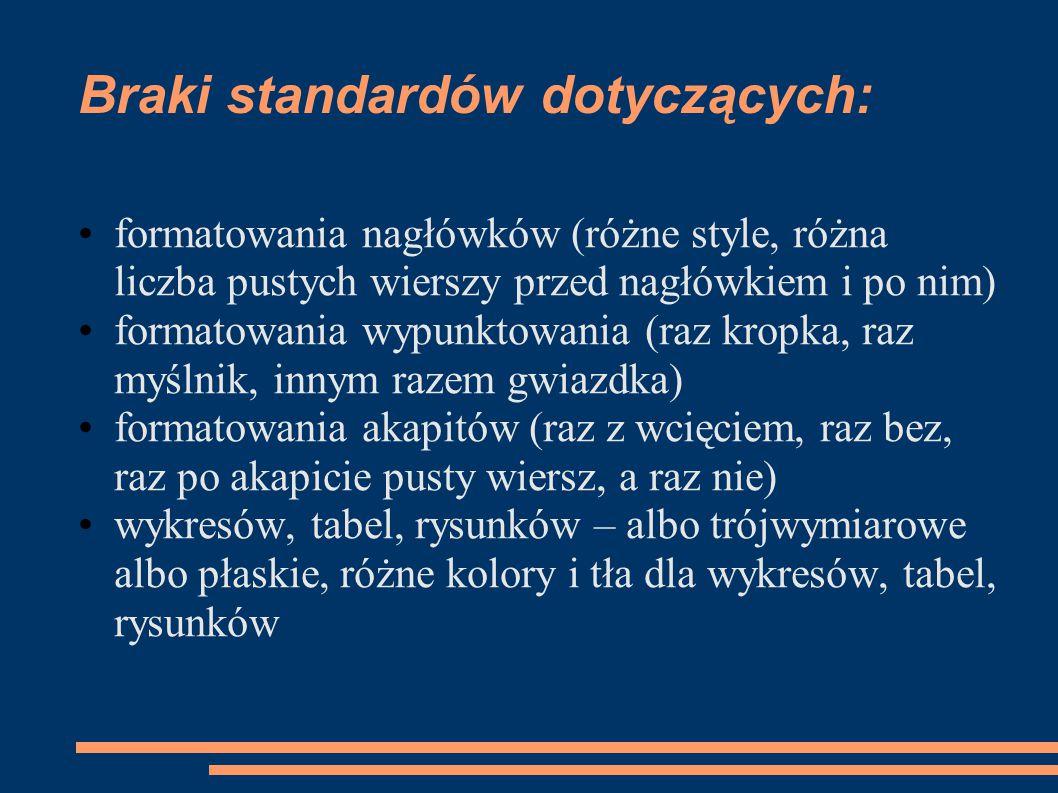 Braki standardów dotyczących: formatowania nagłówków (różne style, różna liczba pustych wierszy przed nagłówkiem i po nim) formatowania wypunktowania