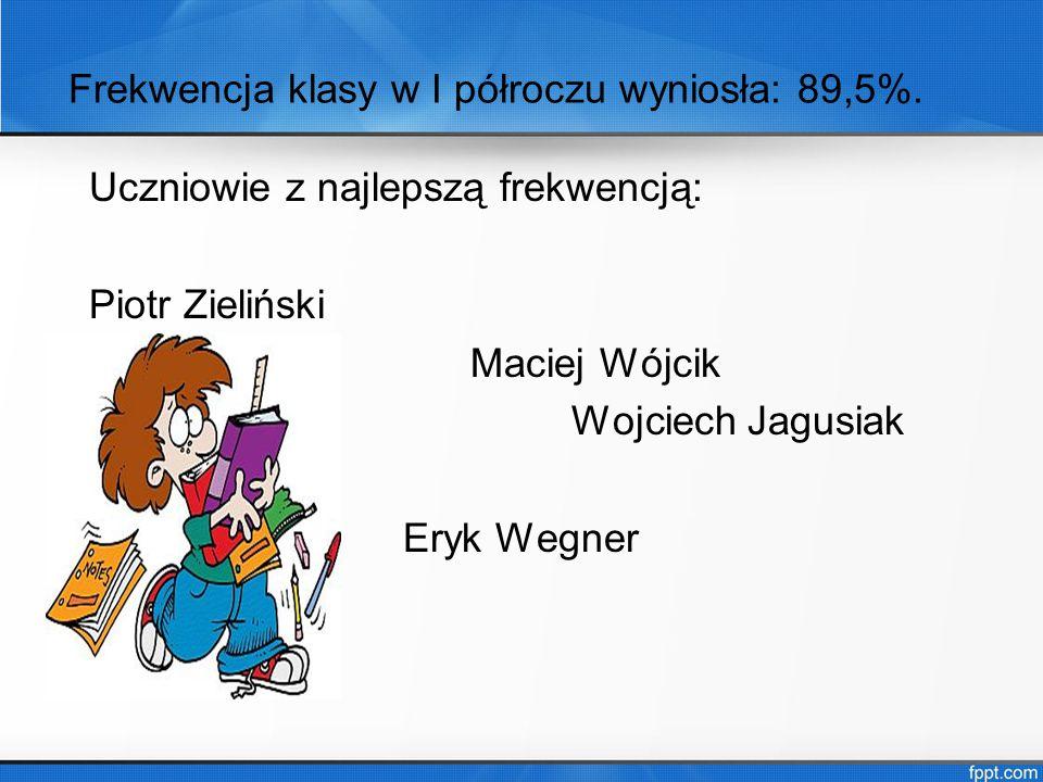 Frekwencja klasy w I półroczu wyniosła: 89,5%. Uczniowie z najlepszą frekwencją: Piotr Zieliński Maciej Wójcik Wojciech Jagusiak Eryk Wegner