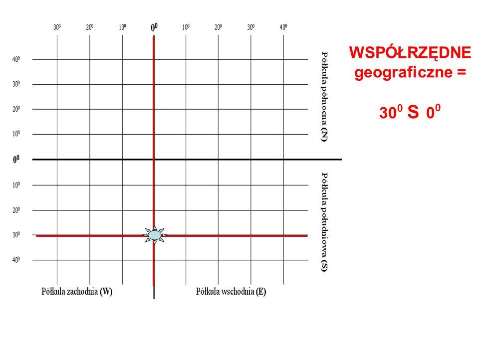 WSPÓŁRZĘDNE geograficzne = 30 0 S 0 0