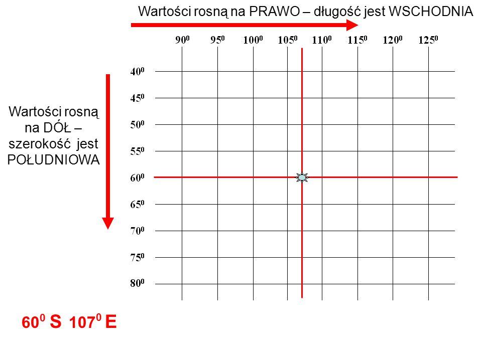 Wartości rosną na PRAWO – długość jest WSCHODNIA Wartości rosną na DÓŁ – szerokość jest POŁUDNIOWA 60 0 S 107 0 E
