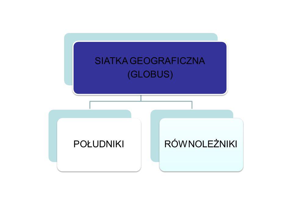 SIATKA GEOGRAFICZNA (GLOBUS) POŁUDNIKIRÓWNOLEŻNIKI