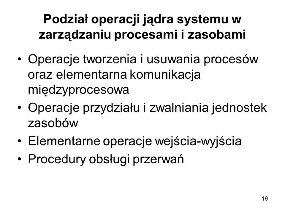 19 Podział operacji jądra systemu w zarządzaniu procesami i zasobami Operacje tworzenia i usuwania procesów oraz elementarna komunikacja międzyproceso