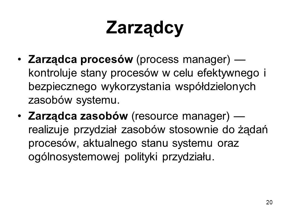 20 Zarządcy Zarządca procesów (process manager) — kontroluje stany procesów w celu efektywnego i bezpiecznego wykorzystania współdzielonych zasobów sy