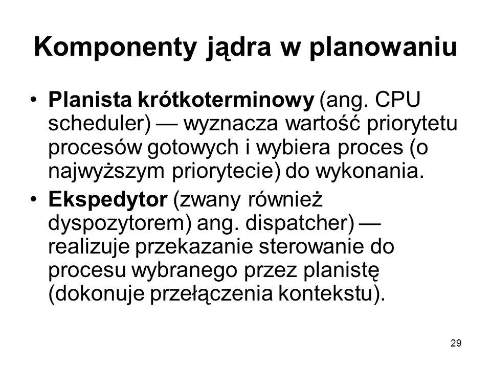 29 Komponenty jądra w planowaniu Planista krótkoterminowy (ang. CPU scheduler) — wyznacza wartość priorytetu procesów gotowych i wybiera proces (o naj