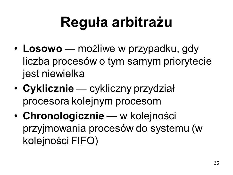 35 Reguła arbitrażu Losowo — możliwe w przypadku, gdy liczba procesów o tym samym priorytecie jest niewielka Cyklicznie — cykliczny przydział procesor