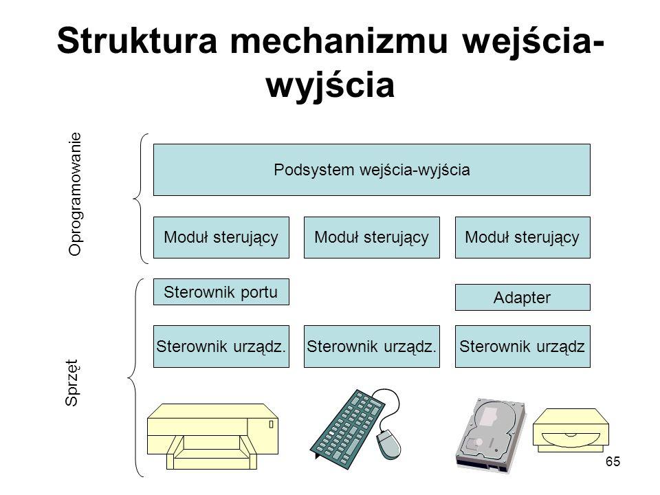 65 Struktura mechanizmu wejścia- wyjścia Podsystem wejścia-wyjścia Moduł sterujący Sterownik portu Moduł sterujący Sterownik urządz. Sterownik urządz