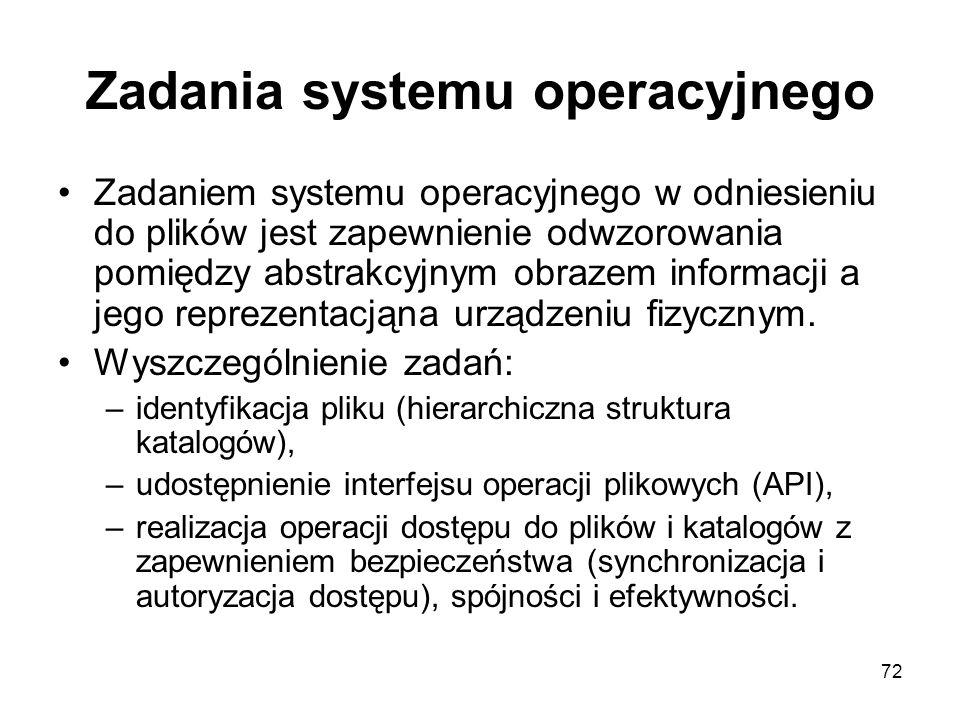 72 Zadania systemu operacyjnego Zadaniem systemu operacyjnego w odniesieniu do plików jest zapewnienie odwzorowania pomiędzy abstrakcyjnym obrazem inf