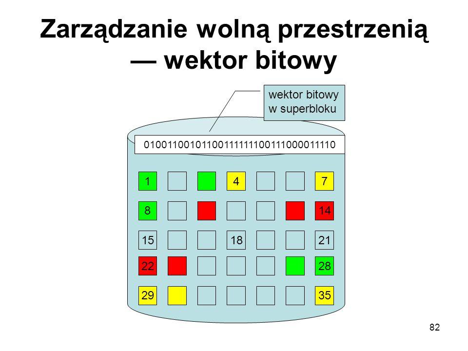 82 Zarządzanie wolną przestrzenią — wektor bitowy 147 814 151821 2228 2935 01001100101100111111100111000011110 wektor bitowy w superbloku