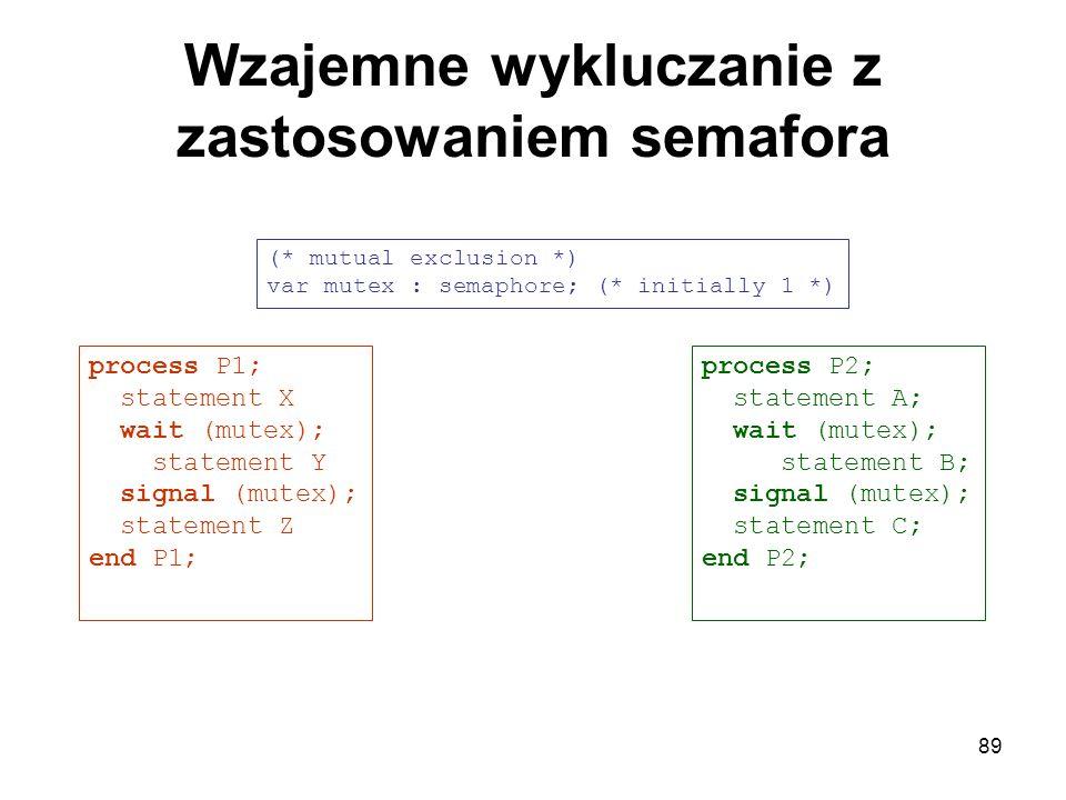 89 Wzajemne wykluczanie z zastosowaniem semafora process P2; statement A; wait (mutex); statement B; signal (mutex); statement C; end P2; process P1;