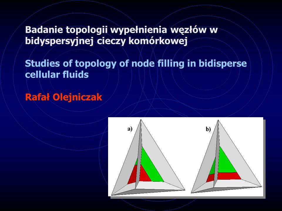Dynamika pękania cienkich błonek - rozkład wielkości kropli