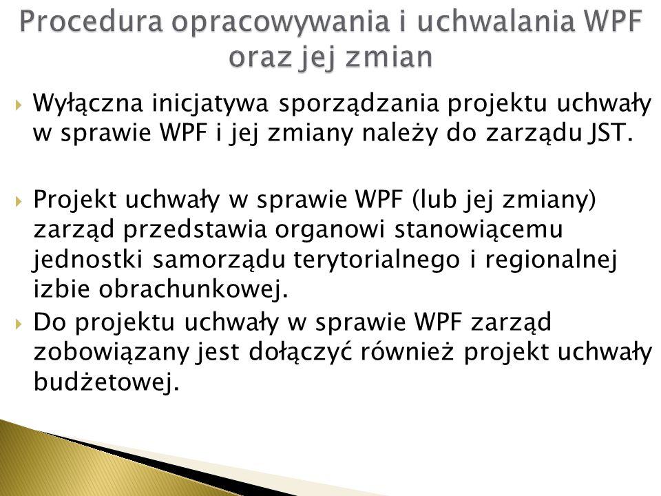  Wyłączna inicjatywa sporządzania projektu uchwały w sprawie WPF i jej zmiany należy do zarządu JST.  Projekt uchwały w sprawie WPF (lub jej zmiany)