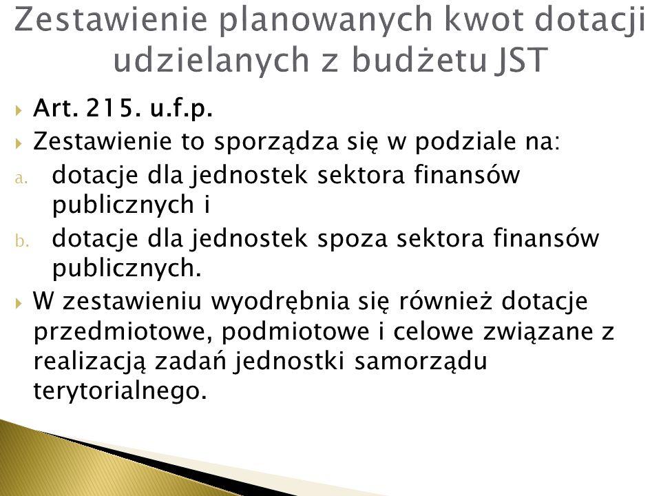  Art. 215. u.f.p.  Zestawienie to sporządza się w podziale na: a. dotacje dla jednostek sektora finansów publicznych i b. dotacje dla jednostek spoz