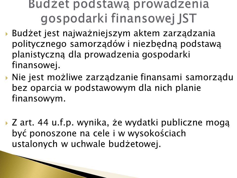2.dokonywania zmian budżetu – przeniesień wydatków w ramach działów klasyfikacji budżetowej; 3.