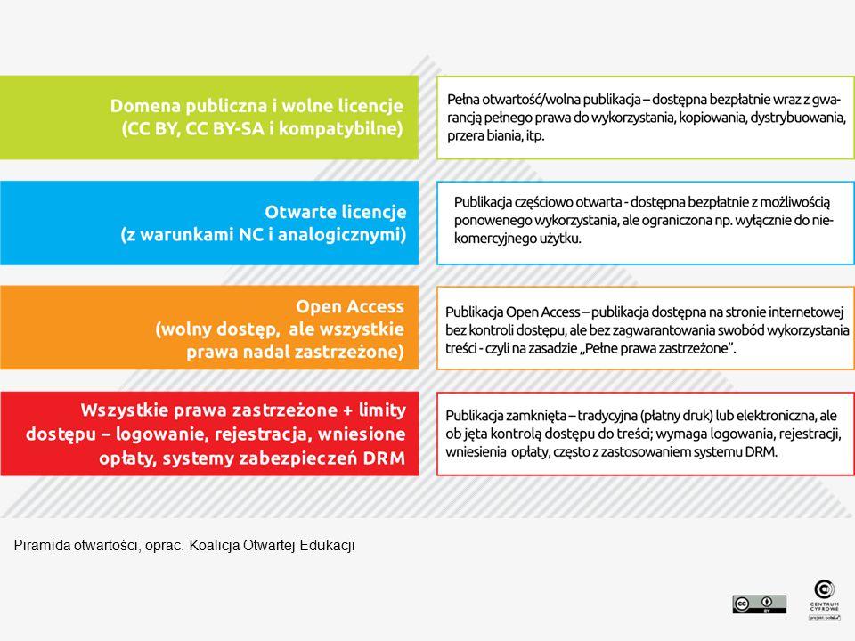 Piramida otwartości, oprac. Koalicja Otwartej Edukacji