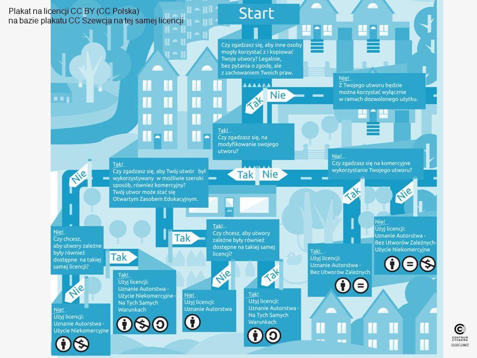 Plakat na licencji CC BY (CC Polska) na bazie plakatu CC Szewcja na tej samej licencji