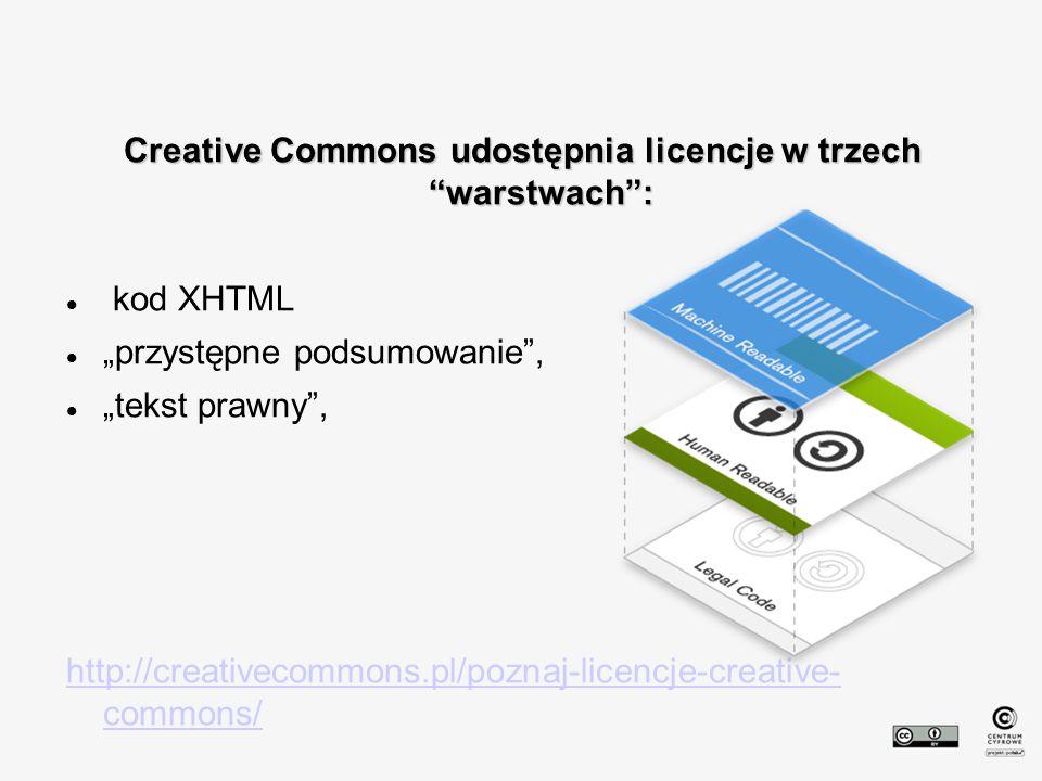 """Creative Commons udostępnia licencje w trzech """"warstwach"""": kod XHTML """"przystępne podsumowanie"""", """"tekst prawny"""", http://creativecommons.pl/poznaj-licen"""