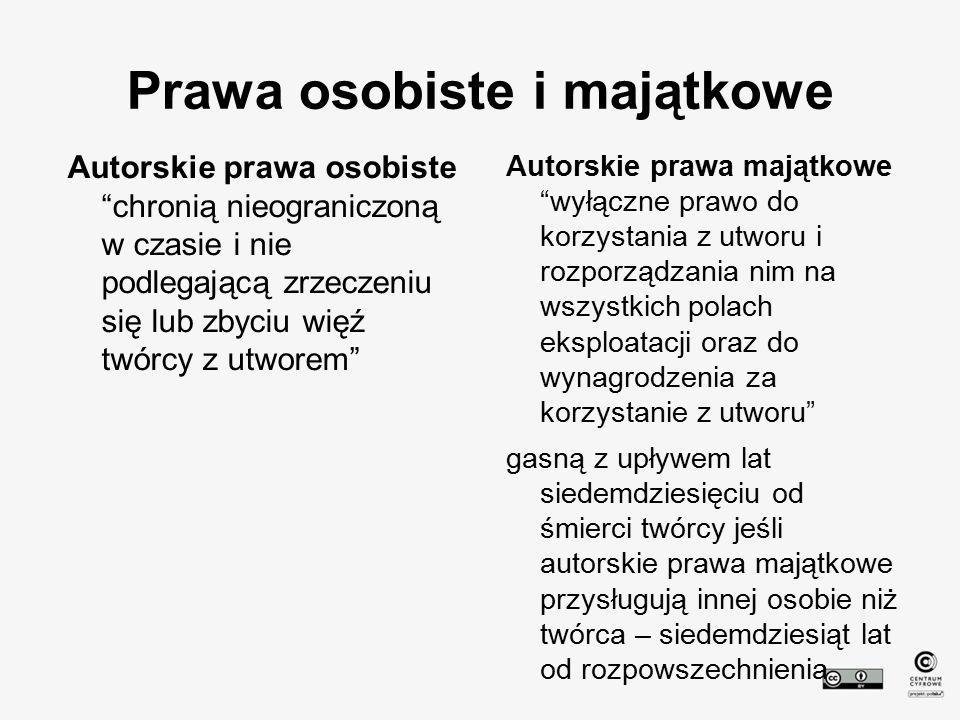 Kontakt cc@creativecommons.pl http://creativecommons.pl/