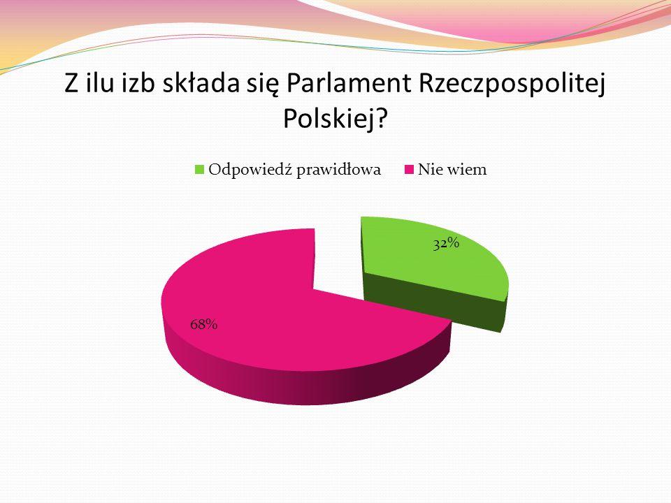 Z ilu izb składa się Parlament Rzeczpospolitej Polskiej